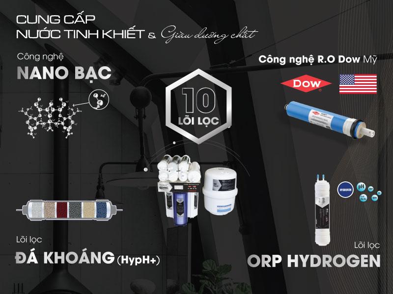 CTy Sơn Hà SG - Kênh điều cấp SPhẩm - Máy nước nóng năng lượng mặt trời | Bồn nước | bồn inox | bồn nhựa | bể phốt tự hoại | chậu rửa $ giá tại hãng